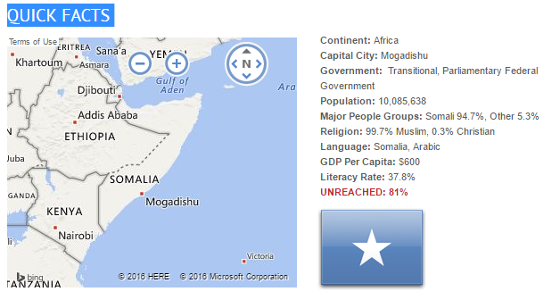 somalia facts